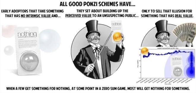 Ein Ponzi-Schema startet immer bei Null. Die Einsteiger bekommen etwas für umsonst, was dann massiv beworben wird. Wertsteigerungen für etwas wertloses sind die Folge. Irgendwann knallt es.